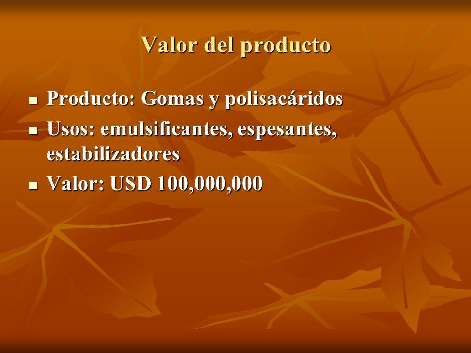 Valor del producto Producto: Gomas y polisacáridos Producto: Gomas y polisacáridos Usos: emulsificantes, espesantes, estabilizadores Usos: emulsifican