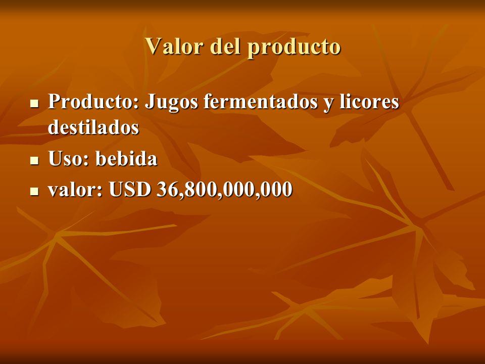 Valor del producto Producto: Jugos fermentados y licores destilados Producto: Jugos fermentados y licores destilados Uso: bebida Uso: bebida valor: US