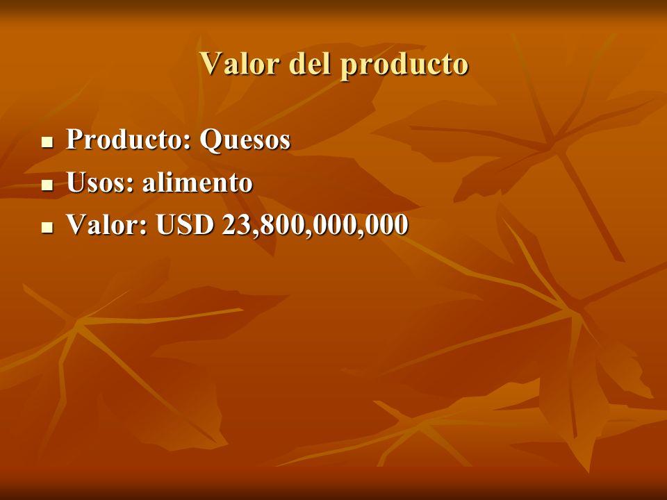 Valor del producto Producto: Gomas y polisacáridos Producto: Gomas y polisacáridos Usos: emulsificantes, espesantes, estabilizadores Usos: emulsificantes, espesantes, estabilizadores Valor: USD 100,000,000 Valor: USD 100,000,000