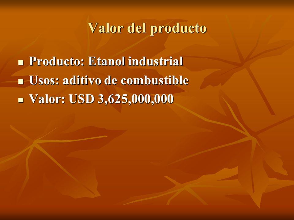 Valor del producto Producto: Etanol industrial Producto: Etanol industrial Usos: aditivo de combustible Usos: aditivo de combustible Valor: USD 3,625,
