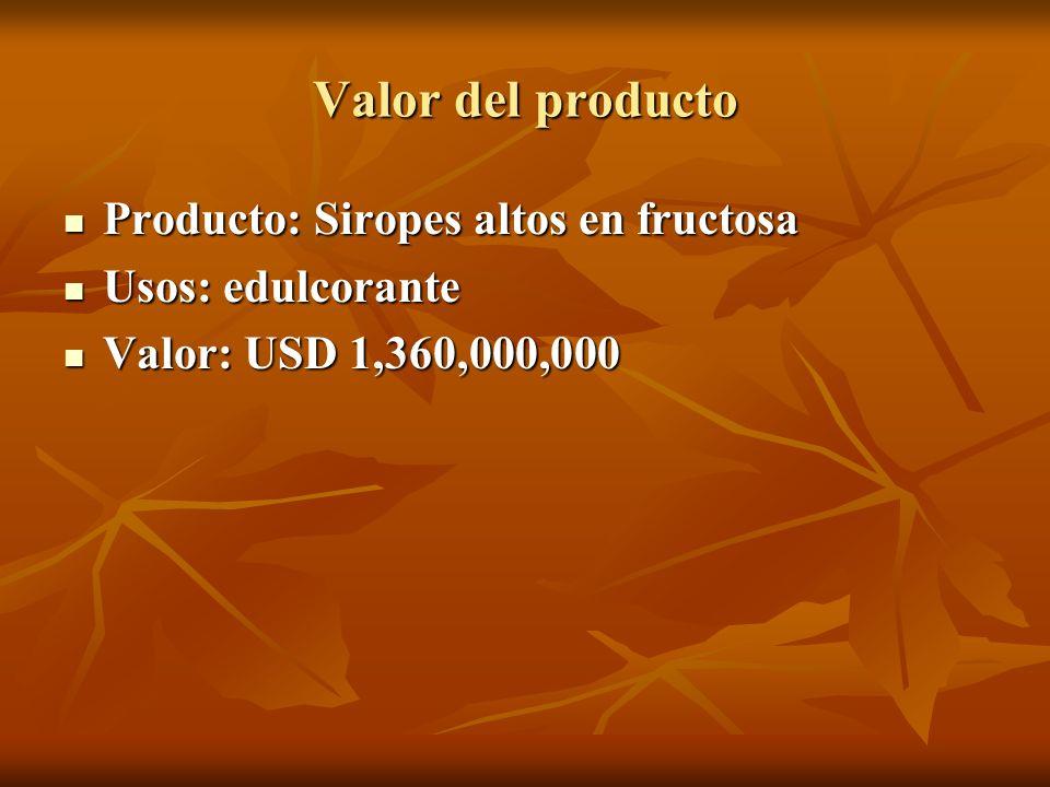 Valor del producto Producto: Siropes altos en fructosa Producto: Siropes altos en fructosa Usos: edulcorante Usos: edulcorante Valor: USD 1,360,000,00
