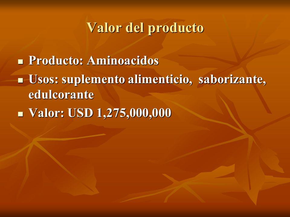 Valor del producto Producto: Aminoacidos Producto: Aminoacidos Usos: suplemento alimenticio, saborizante, edulcorante Usos: suplemento alimenticio, sa