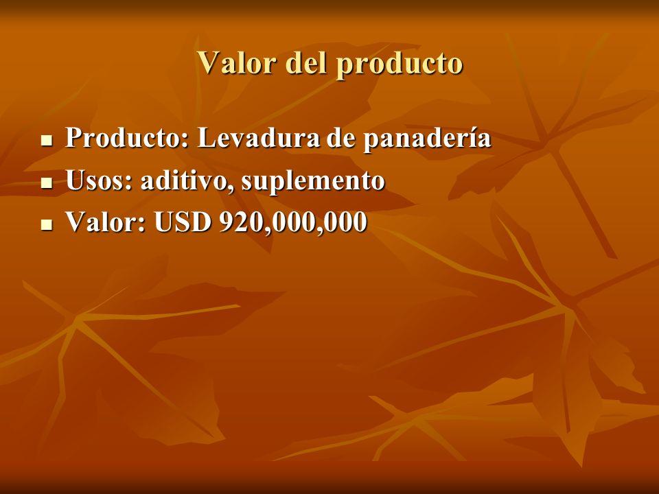 Valor del producto Producto: Levadura de panadería Producto: Levadura de panadería Usos: aditivo, suplemento Usos: aditivo, suplemento Valor: USD 920,