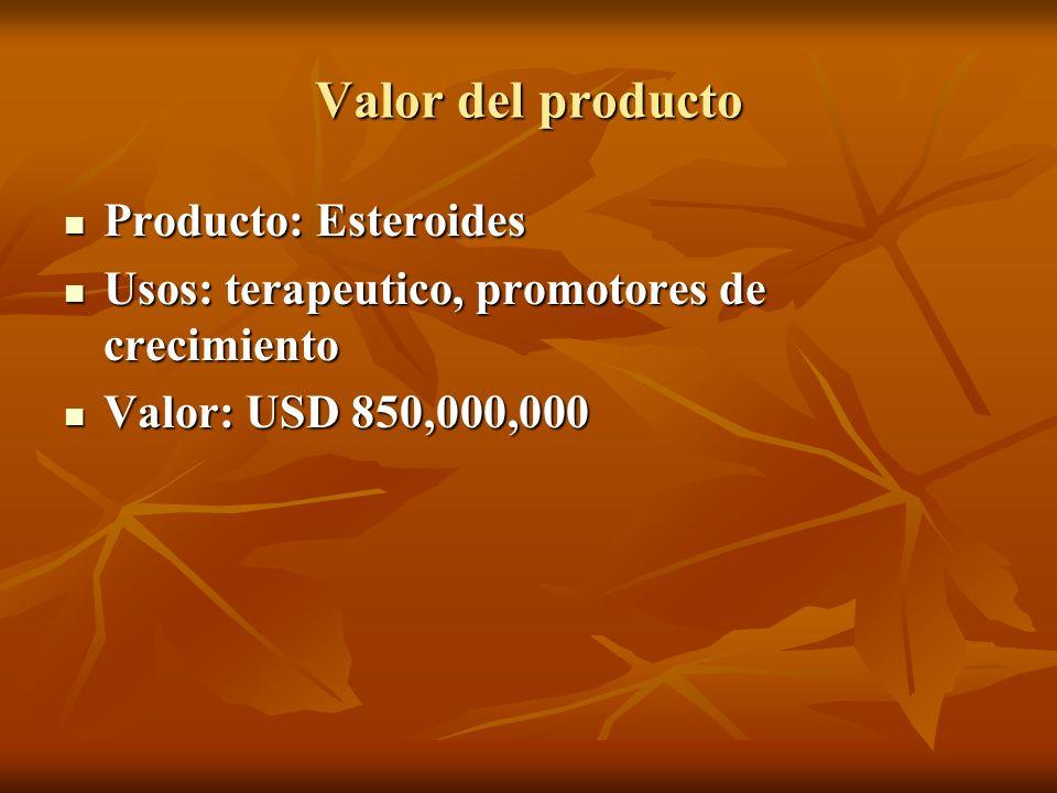 Valor del producto Producto: Esteroides Producto: Esteroides Usos: terapeutico, promotores de crecimiento Usos: terapeutico, promotores de crecimiento