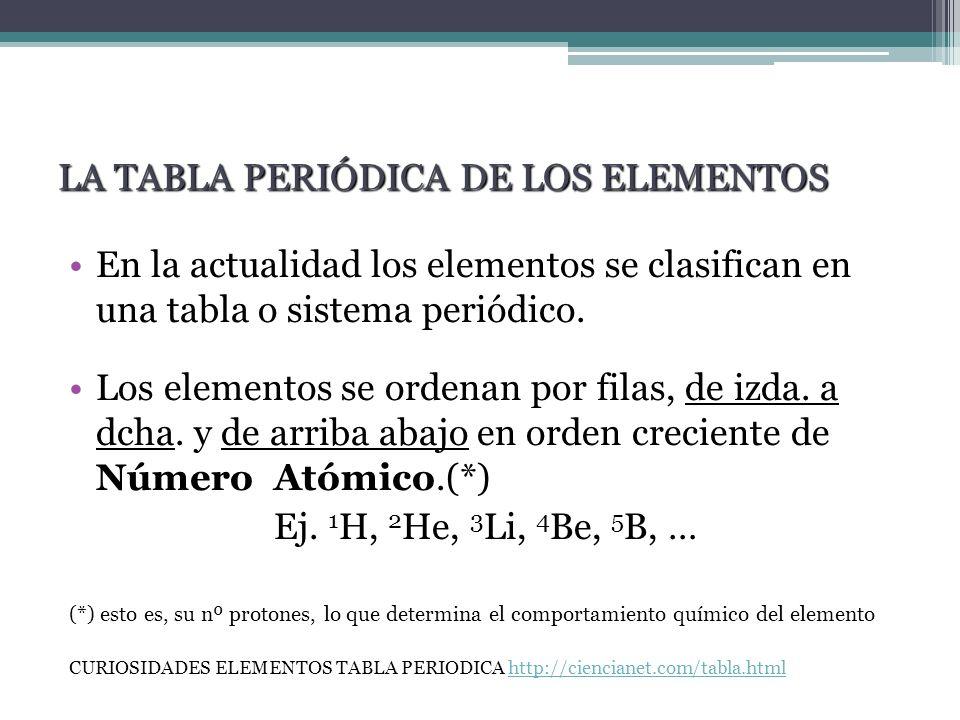 En la actualidad los elementos se clasifican en una tabla o sistema periódico. Los elementos se ordenan por filas, de izda. a dcha. y de arriba abajo