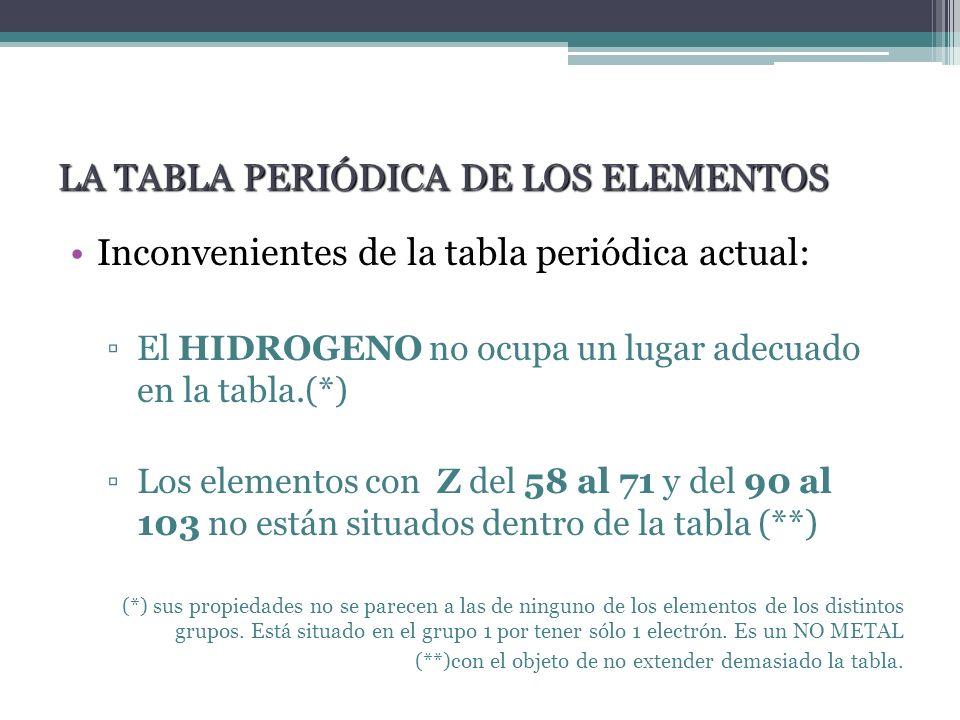 Inconvenientes de la tabla periódica actual: El HIDROGENO no ocupa un lugar adecuado en la tabla.(*) Los elementos con Z del 58 al 71 y del 90 al 103