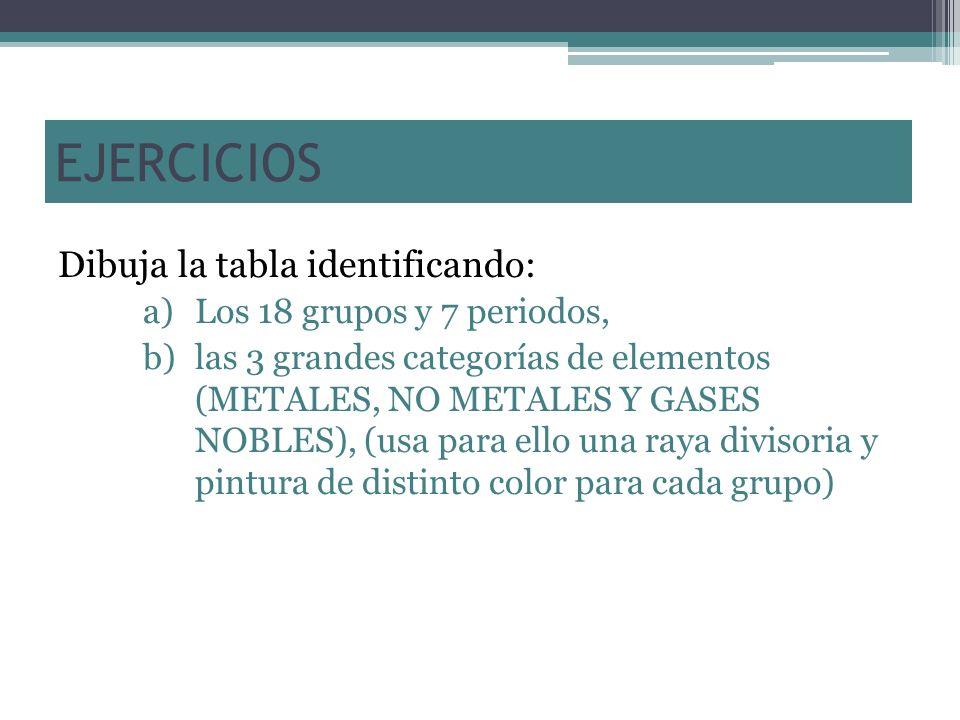 EJERCICIOS Dibuja la tabla identificando: a)Los 18 grupos y 7 periodos, b)las 3 grandes categorías de elementos (METALES, NO METALES Y GASES NOBLES),