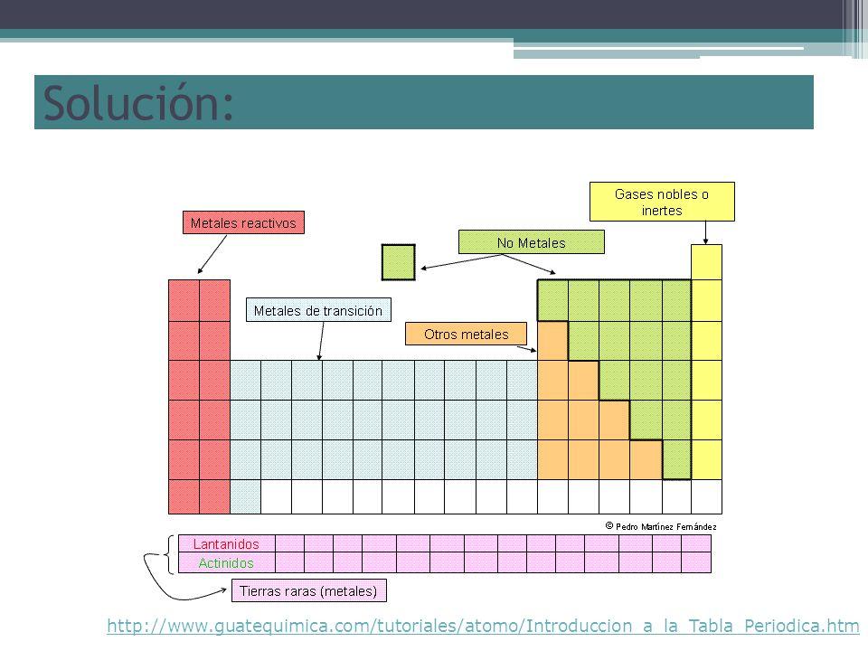 Solución: http://www.guatequimica.com/tutoriales/atomo/Introduccion_a_la_Tabla_Periodica.htm