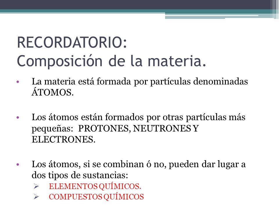 RECORDATORIO: Composición de la materia. La materia está formada por partículas denominadas ÁTOMOS. Los átomos están formados por otras partículas más