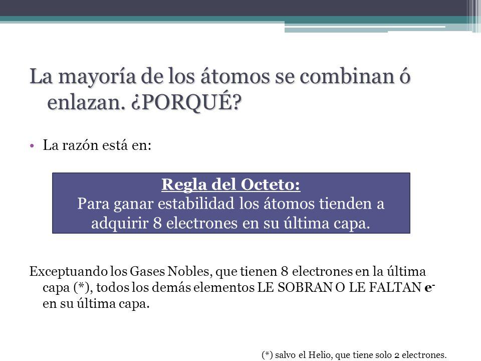 La razón está en: Exceptuando los Gases Nobles, que tienen 8 electrones en la última capa (*), todos los demás elementos LE SOBRAN O LE FALTAN e - en