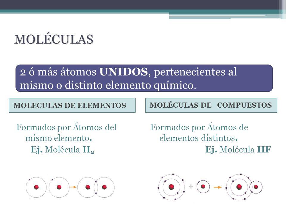MOLÉCULAS MOLECULAS DE ELEMENTOS MOLÉCULAS DE COMPUESTOS Formados por Átomos del mismo elemento. Ej. Molécula H 2 Formados por Átomos de elementos dis