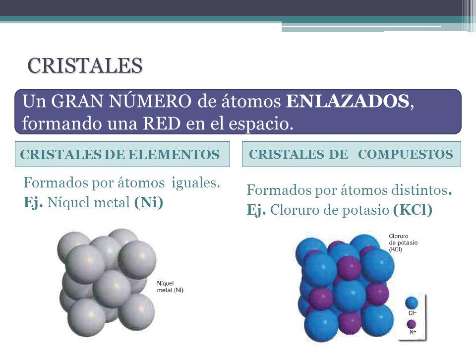 CRISTALES CRISTALES DE ELEMENTOS CRISTALES DE COMPUESTOS Formados por átomos iguales. Ej. Níquel metal (Ni) Formados por átomos distintos. Ej. Cloruro