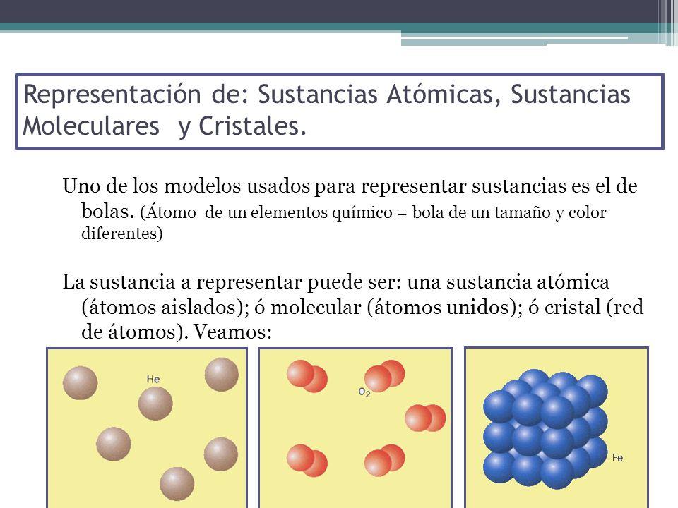 Uno de los modelos usados para representar sustancias es el de bolas. (Átomo de un elementos químico = bola de un tamaño y color diferentes) La sustan
