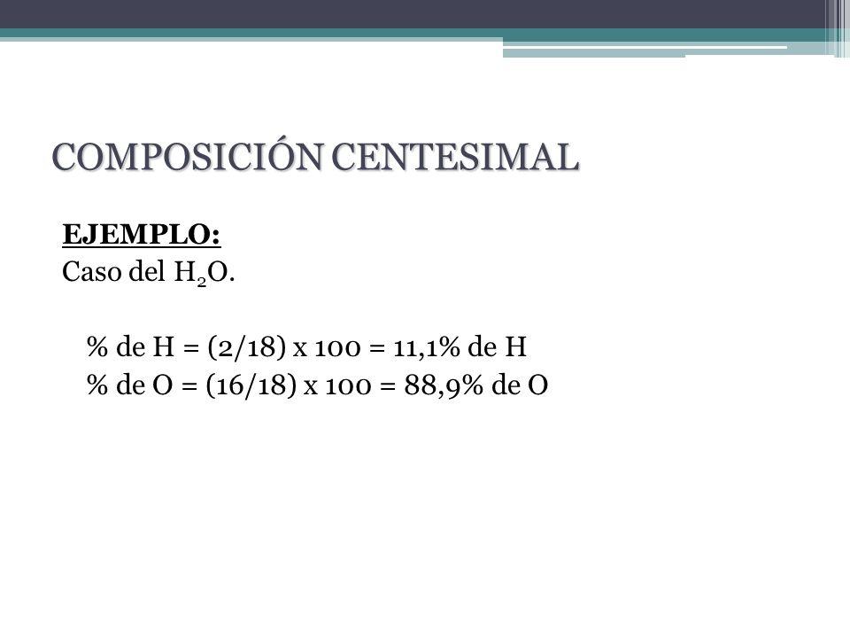 EJEMPLO: Caso del H 2 O. % de H = (2/18) x 100 = 11,1% de H % de O = (16/18) x 100 = 88,9% de O COMPOSICIÓN CENTESIMAL