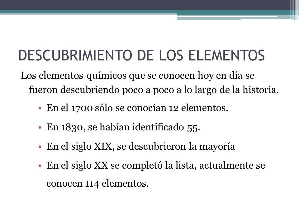 NO ENTRA Representación elementos químicos: LOS SIMBOLOS Inicialmente, Dalton, para referirse a cada elemento químico, definió un símbolo, que consistía en un círculo con algún distintivo: Hoy en día, cada elemento se identifica por 1 ó 2 letras, que en muchas ocasiones coinciden con las iniciales del elemento.