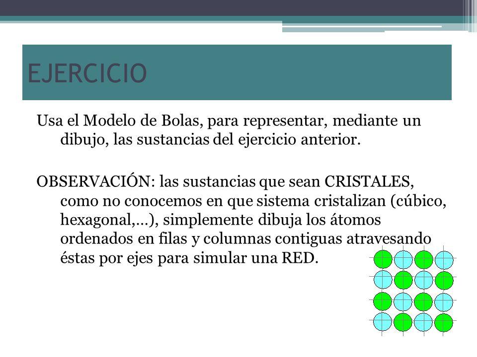 EJERCICIO Usa el Modelo de Bolas, para representar, mediante un dibujo, las sustancias del ejercicio anterior. OBSERVACIÓN: las sustancias que sean CR