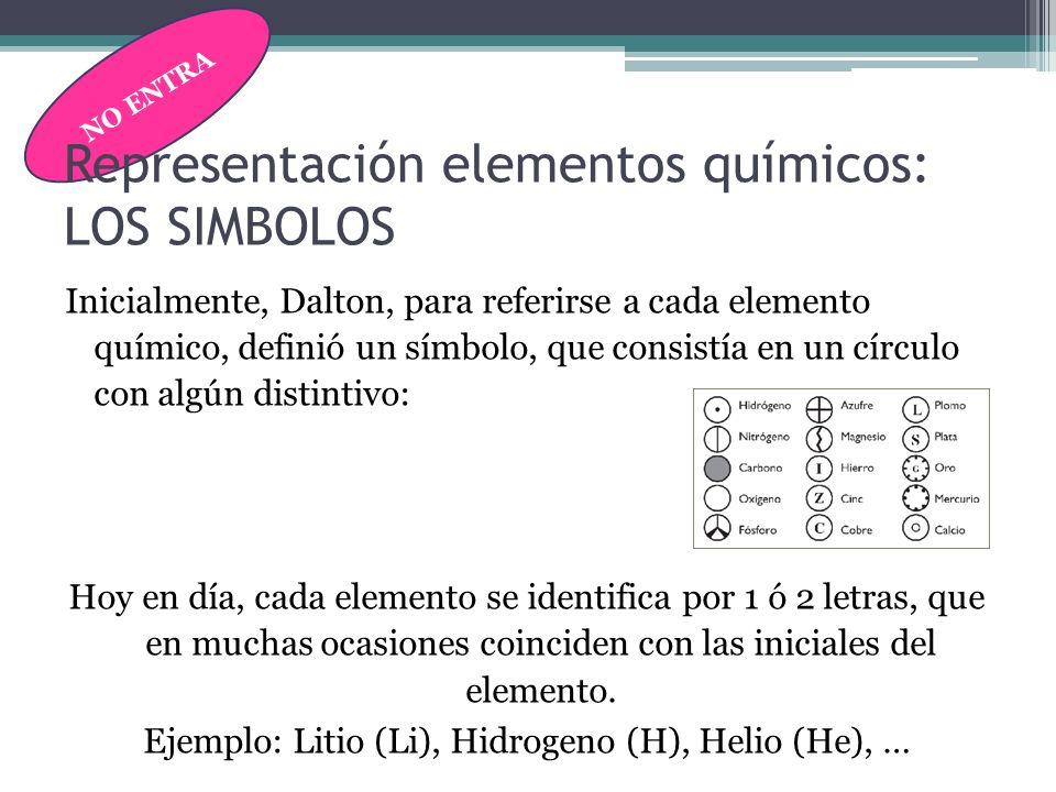 NO ENTRA Representación elementos químicos: LOS SIMBOLOS Inicialmente, Dalton, para referirse a cada elemento químico, definió un símbolo, que consist
