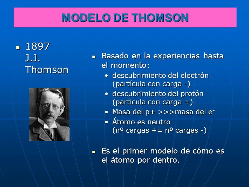 MODELO DE THOMSON Basado en la experiencias hasta el momento: Basado en la experiencias hasta el momento: descubrimiento del electrón (partícula con c