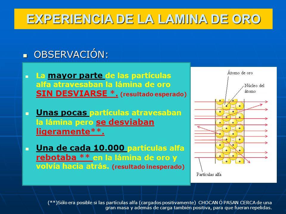 La mayor parte de las partículas alfa atravesaban la lámina de oro SIN DESVIARSE *. (resultado esperado) Unas pocas partículas atravesaban la lámina p