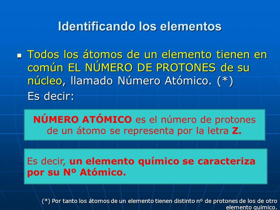 Identificando los elementos Todos los átomos de un elemento tienen en común EL NÚMERO DE PROTONES de su núcleo, llamado Número Atómico. (*) Todos los