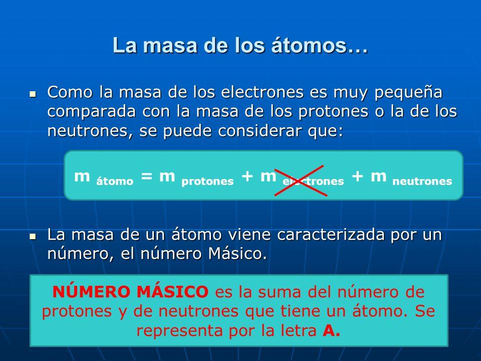 La masa de los átomos… Como la masa de los electrones es muy pequeña comparada con la masa de los protones o la de los neutrones, se puede considerar