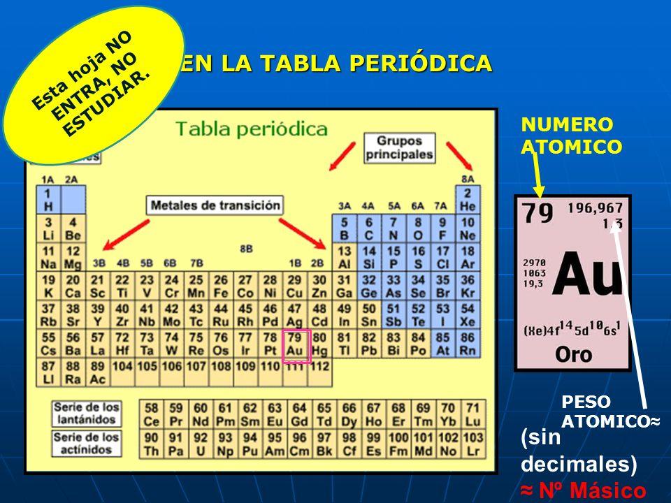EN LA TABLA PERIÓDICA NUMERO ATOMICO PESO ATOMICO (sin decimales) Nº Másico Esta hoja NO ENTRA, NO ESTUDIAR.