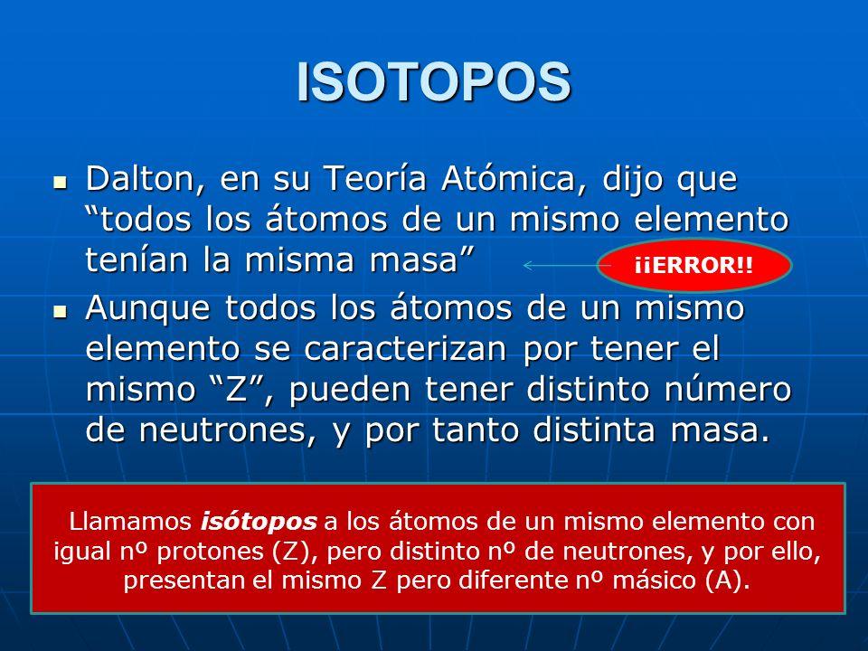 ISOTOPOS Dalton, en su Teoría Atómica, dijo que todos los átomos de un mismo elemento tenían la misma masa Dalton, en su Teoría Atómica, dijo que todo