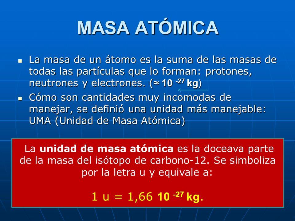 MASA ATÓMICA La masa de un átomo es la suma de las masas de todas las partículas que lo forman: protones, neutrones y electrones. ( 10 -27 kg) La masa