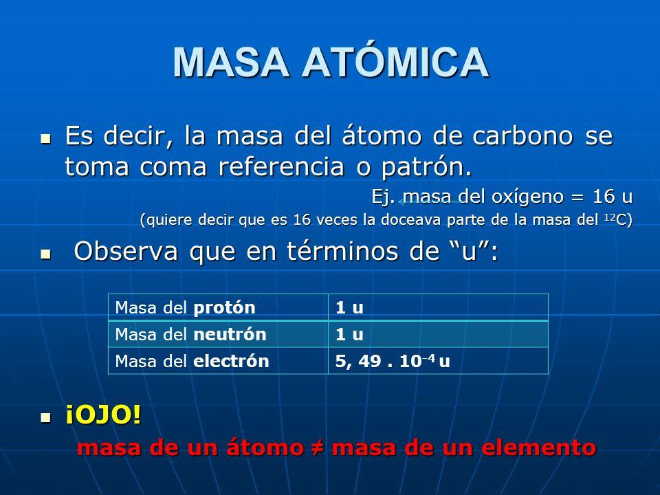 MASA ATÓMICA Es decir, la masa del átomo de carbono se toma coma referencia o patrón. Es decir, la masa del átomo de carbono se toma coma referencia o
