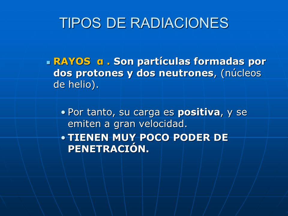 RAYOS α. Son partículas formadas por dos protones y dos neutrones, (núcleos de helio). RAYOS α. Son partículas formadas por dos protones y dos neutron