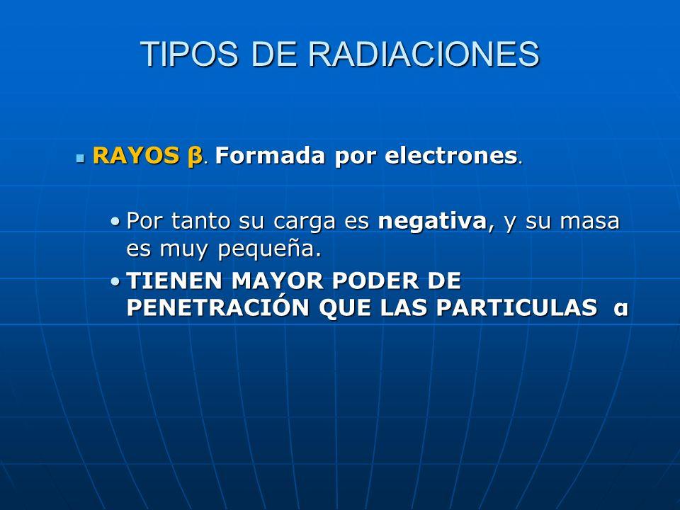 RAYOS β. Formada por electrones. RAYOS β. Formada por electrones. Por tanto su carga es negativa, y su masa es muy pequeña.Por tanto su carga es negat