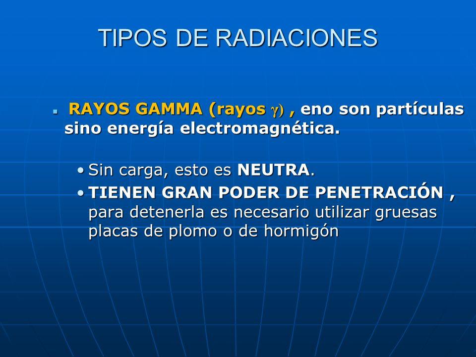 RAYOS GAMMA (rayos γ), eno son partículas sino energía electromagnética. RAYOS GAMMA (rayos γ), eno son partículas sino energía electromagnética. Sin