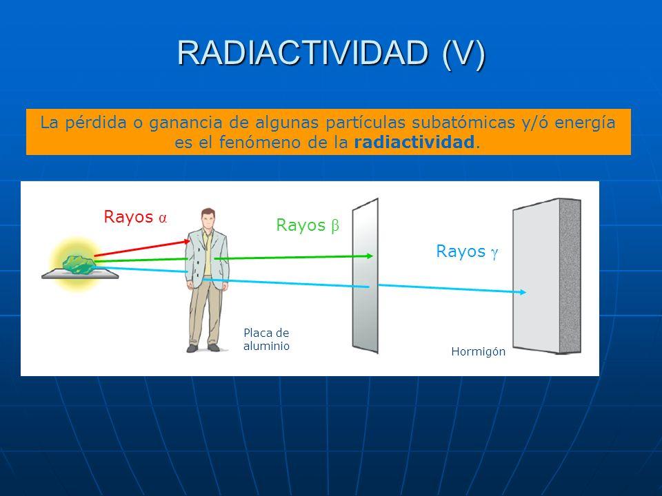 Placa de aluminio Hormigón La pérdida o ganancia de algunas partículas subatómicas y/ó energía es el fenómeno de la radiactividad. Rayos α Rayos β Ray