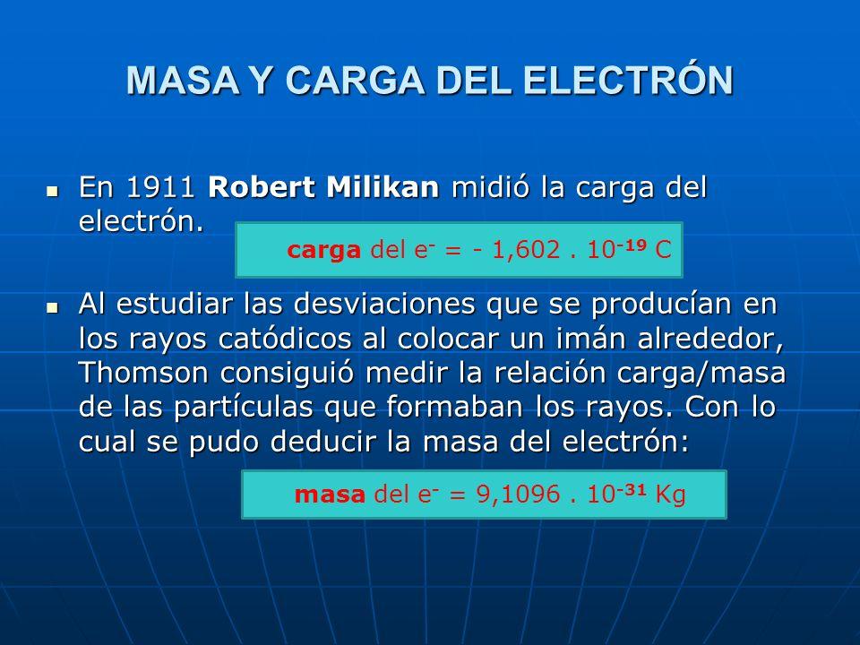 MASA Y CARGA DEL ELECTRÓN En 1911 Robert Milikan midió la carga del electrón. En 1911 Robert Milikan midió la carga del electrón. Al estudiar las desv