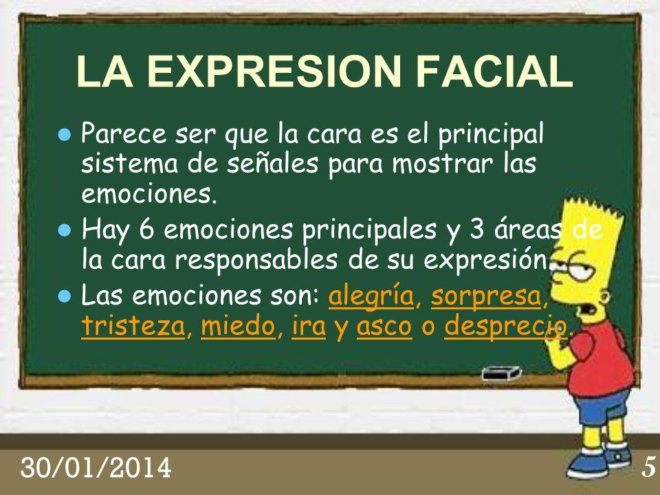 30/01/2014 5 LA EXPRESION FACIAL Parece ser que la cara es el principal sistema de señales para mostrar las emociones. Hay 6 emociones principales y 3