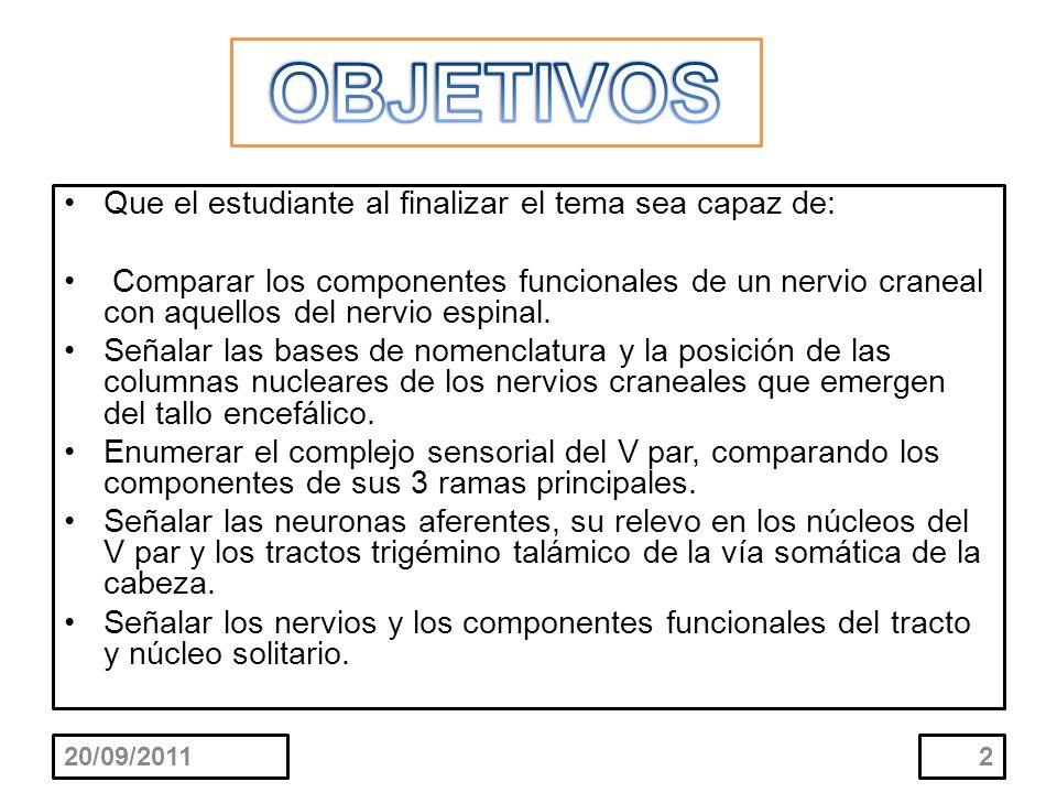 Que el estudiante al finalizar el tema sea capaz de: Comparar los componentes funcionales de un nervio craneal con aquellos del nervio espinal. Señala