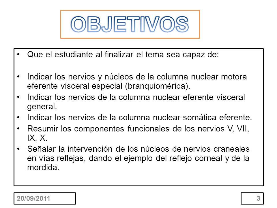 Que el estudiante al finalizar el tema sea capaz de: Indicar los nervios y núcleos de la columna nuclear motora eferente visceral especial (branquiomé