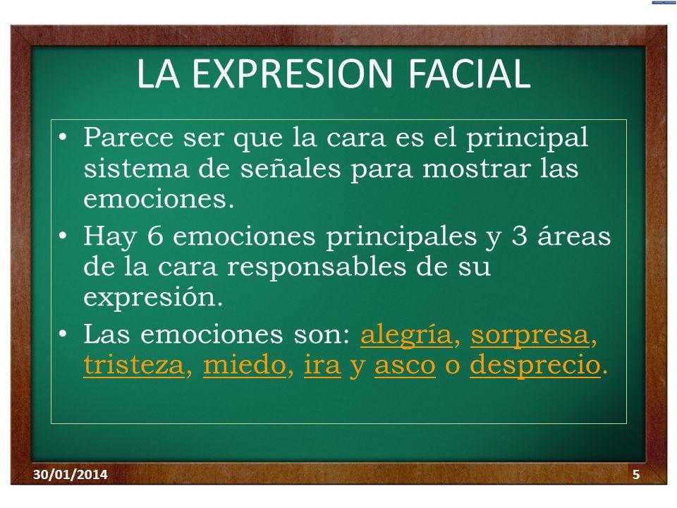 30/01/20145 LA EXPRESION FACIAL Parece ser que la cara es el principal sistema de señales para mostrar las emociones. Hay 6 emociones principales y 3