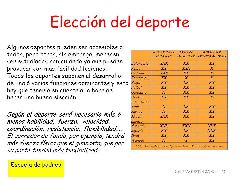 Elección del deporte CEIP AGUSTÍN SANZ 11 Algunos deportes pueden ser accesibles a todos, pero otros, sin embargo, merecen ser estudiados con cuidado
