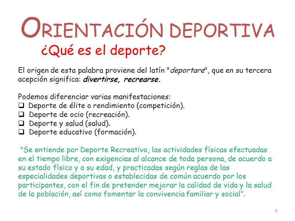 O RIENTACIÓN DEPORTIVA 9 ¿Qué es el deporte? El origen de esta palabra proviene del latín