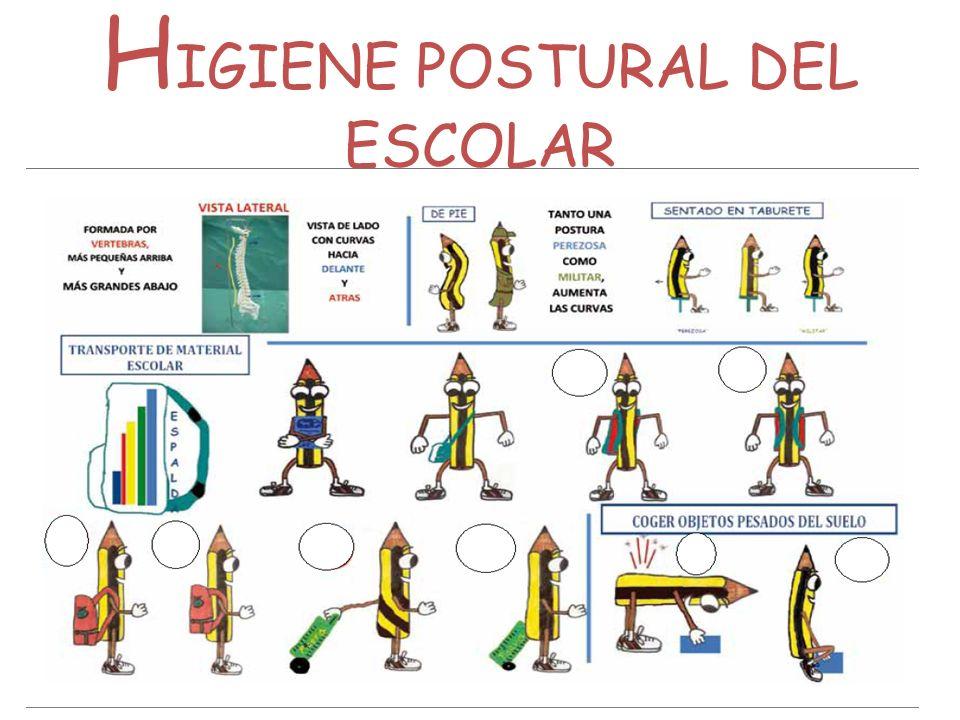 H IGIENE POSTURAL DEL ESCOLAR 22
