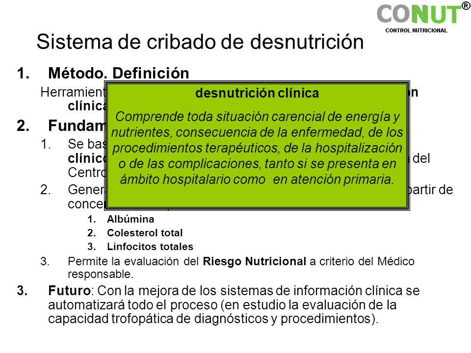 Sistema de cribado de desnutrición 1.Método. Definición Herramienta automática y objetiva de cribado de la desnutrición clínica. 2.Fundamentos 1.Se ba