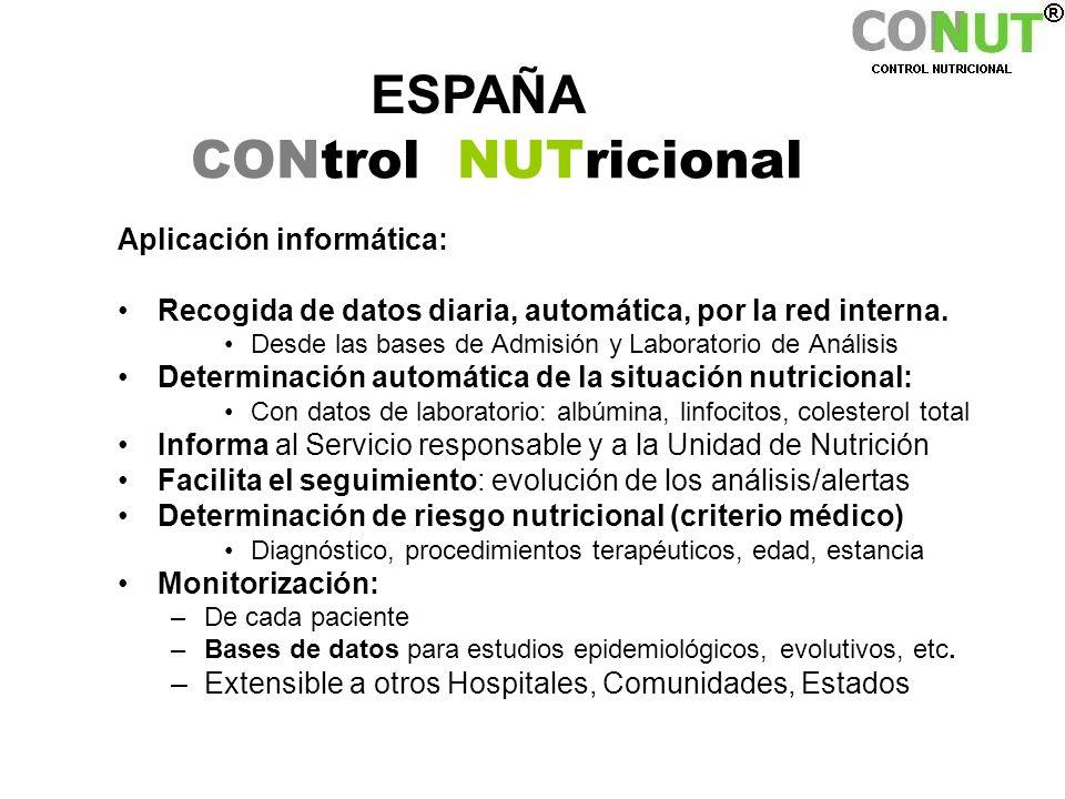CONtrol NUTricional Aplicación informática: Recogida de datos diaria, automática, por la red interna. Desde las bases de Admisión y Laboratorio de Aná