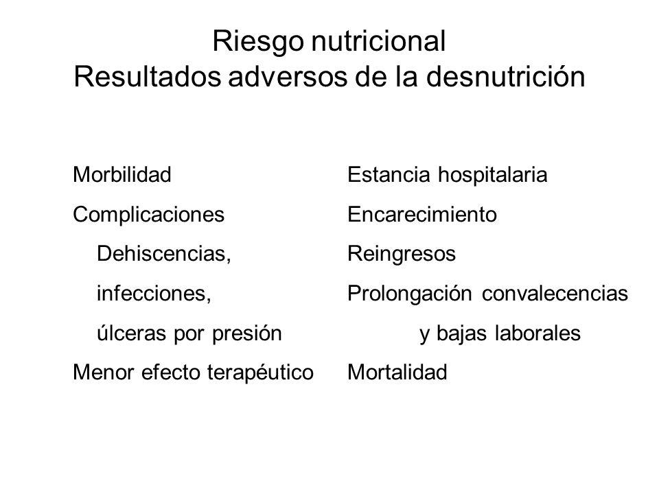 Riesgo nutricional Resultados adversos de la desnutrición Morbilidad Complicaciones Dehiscencias, infecciones, úlceras por presión Menor efecto terapé