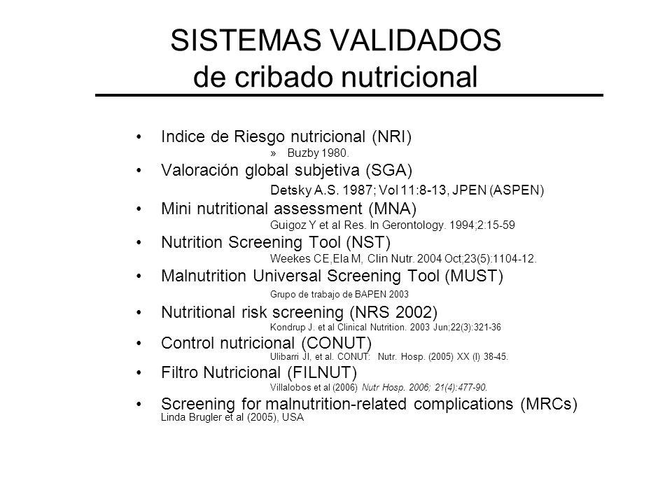 SISTEMAS VALIDADOS de cribado nutricional Indice de Riesgo nutricional (NRI) »Buzby 1980. Valoración global subjetiva (SGA) Detsky A.S. 1987; Vol 11:8