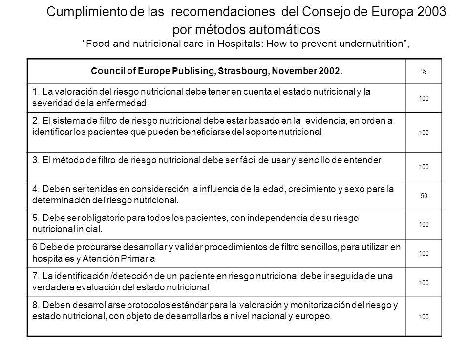 Cumplimiento de las recomendaciones del Consejo de Europa 2003 por métodos automáticos Food and nutricional care in Hospitals: How to prevent undernut