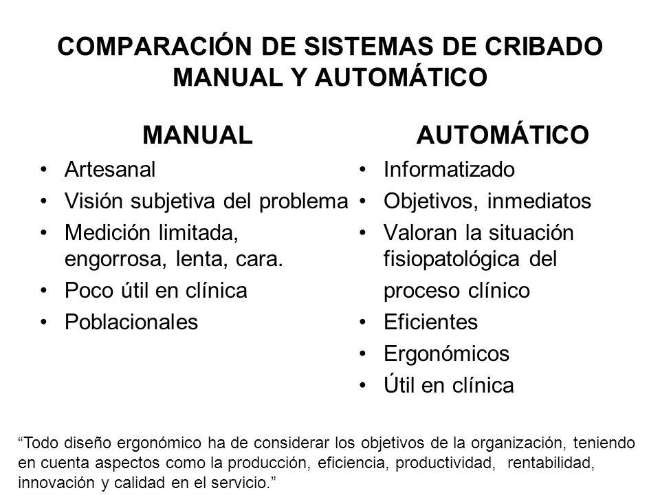 COMPARACIÓN DE SISTEMAS DE CRIBADO MANUAL Y AUTOMÁTICO MANUAL Artesanal Visión subjetiva del problema Medición limitada, engorrosa, lenta, cara. Poco
