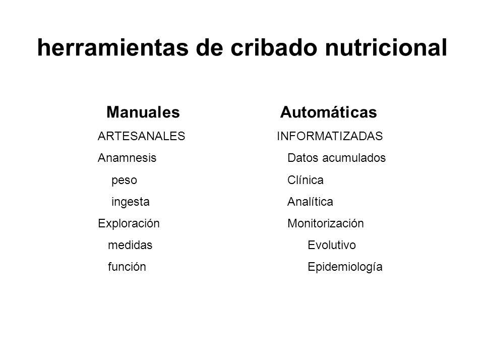 herramientas de cribado nutricional Manuales ARTESANALES Anamnesis peso ingesta Exploración medidas función Automáticas INFORMATIZADAS Datos acumulado