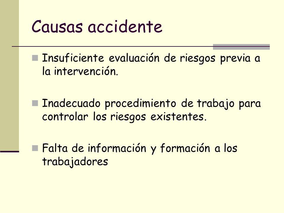 Causas accidente Insuficiente evaluación de riesgos previa a la intervención. Inadecuado procedimiento de trabajo para controlar los riesgos existente
