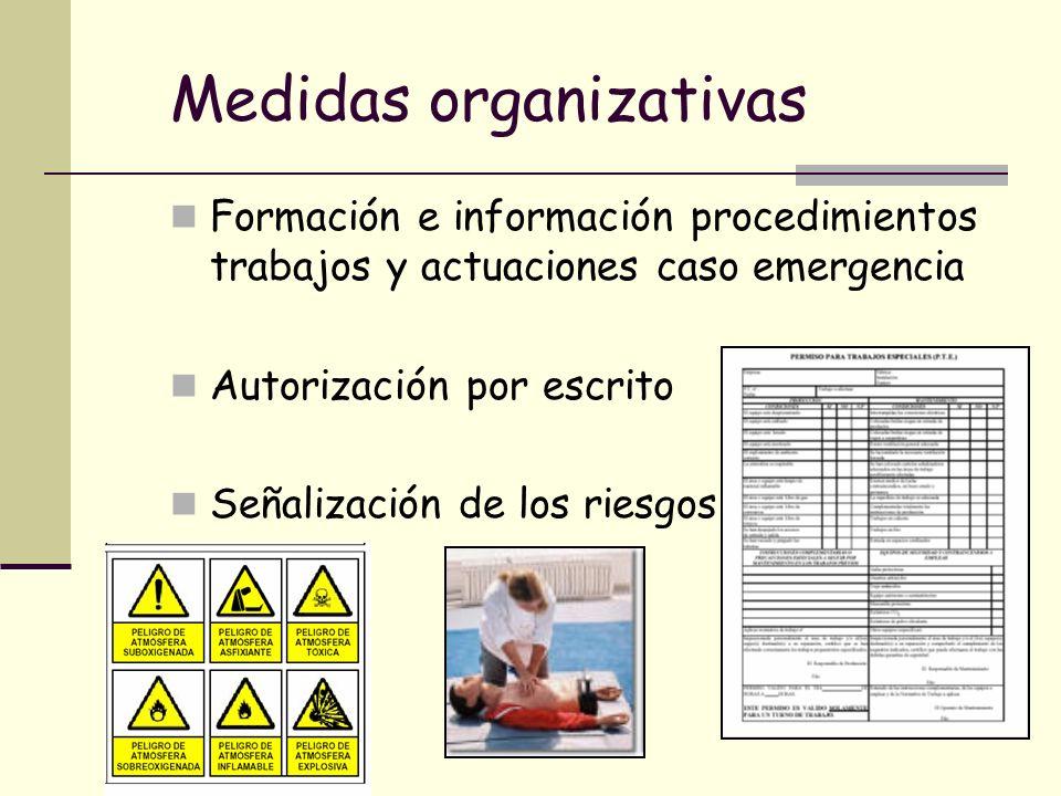 Medidas organizativas Formación e información procedimientos trabajos y actuaciones caso emergencia Autorización por escrito Señalización de los riesg